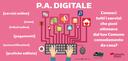P.A. Digitale